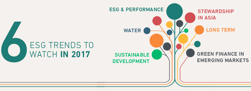 870x310_Blogpage_6ESGTrends