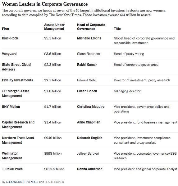 NYT_Women Leaders chart