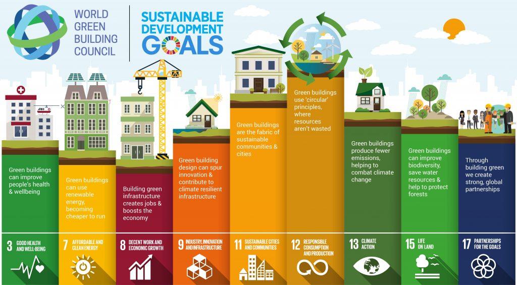 UN-9sustainabledevelopmentgoals