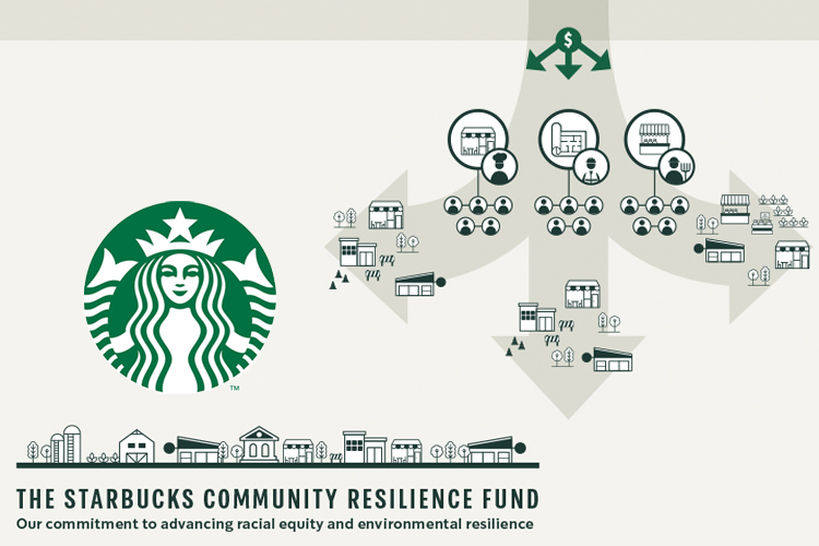 Starbucks Announces $100 Million Investment in CDFIs and Impact-Focused Financials Institutions-GreenMoney